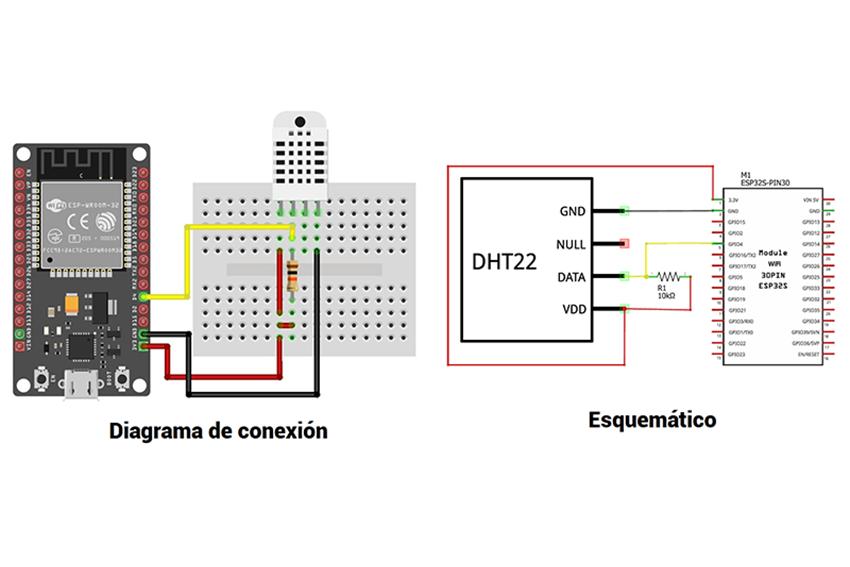 DHT22 ESP32